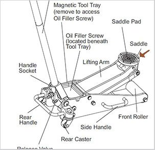 Hydraulic Floor Jack Diagram Drill Press Diagram Wiring